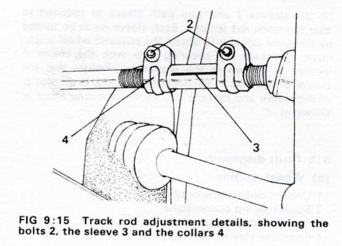 8) A diagram from another manual